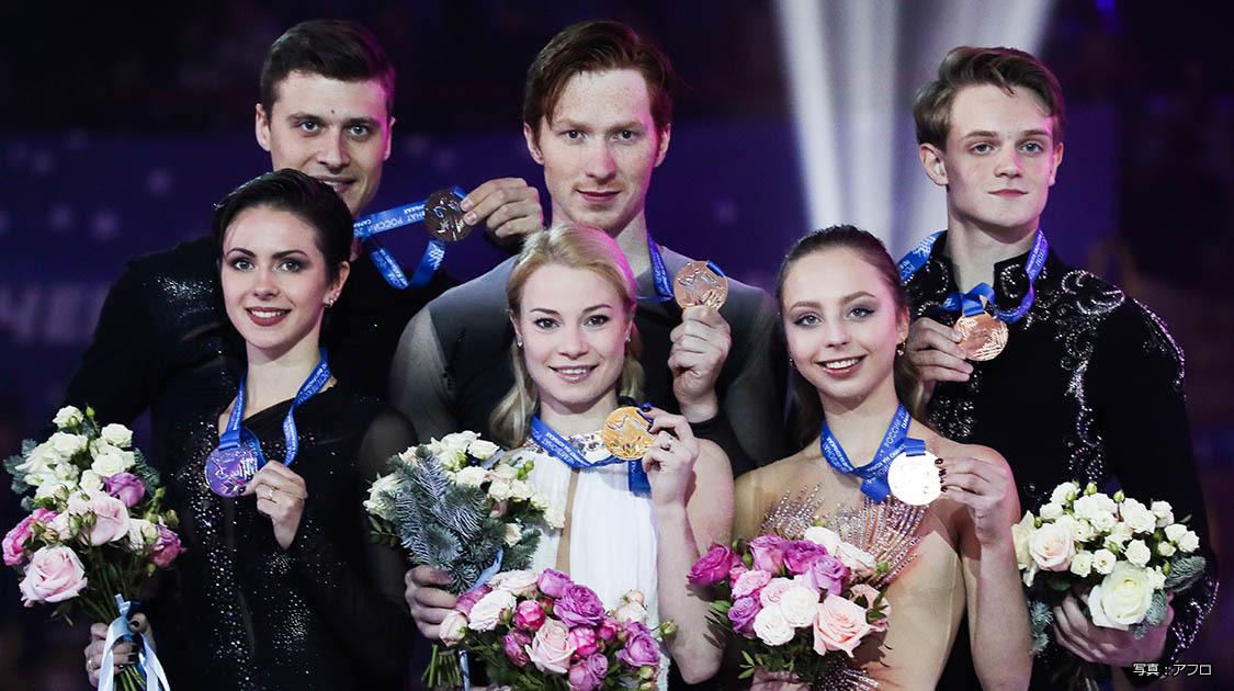 ロシアフィギュアスケート選手権2020 ペア